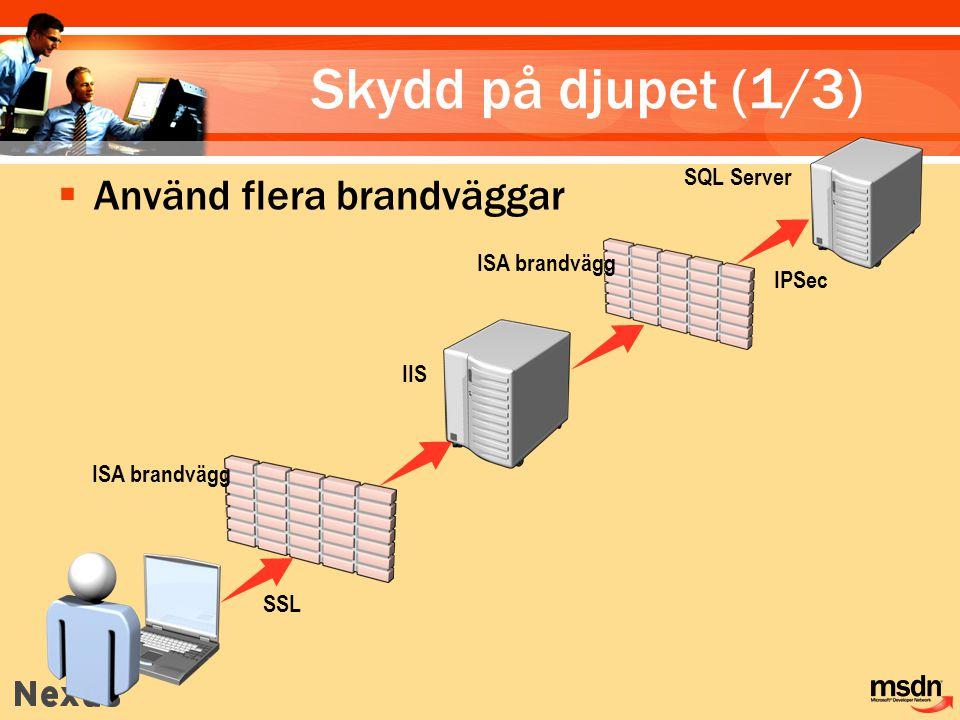 SSL ISA brandvägg IIS SQL Server ISA brandvägg IPSec Skydd på djupet (1/3)  Använd flera brandväggar