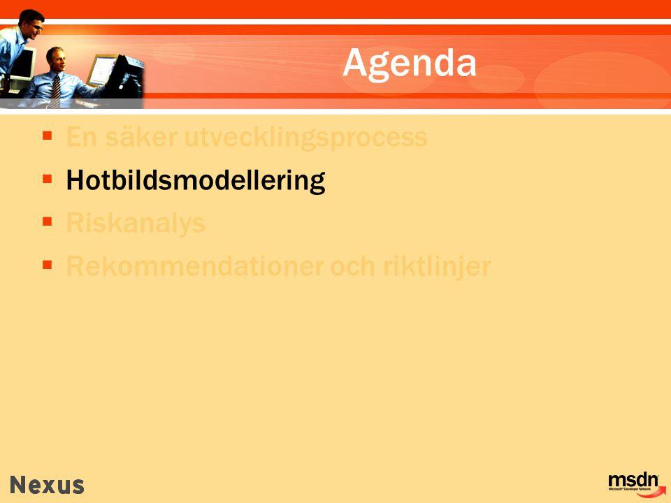 Summering  En säker utvecklingsprocess  Hotbildsmodellering  Riskanalys  Rekommendationer och riktlinjer
