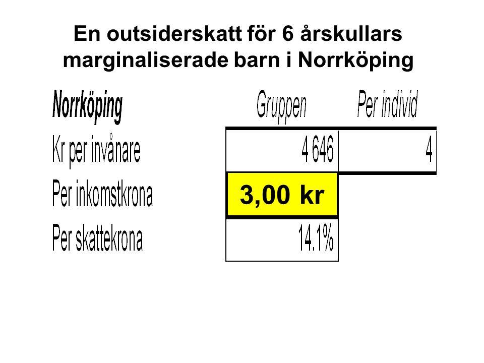 En outsiderskatt för 6 årskullars marginaliserade barn i Norrköping 3,00 kr