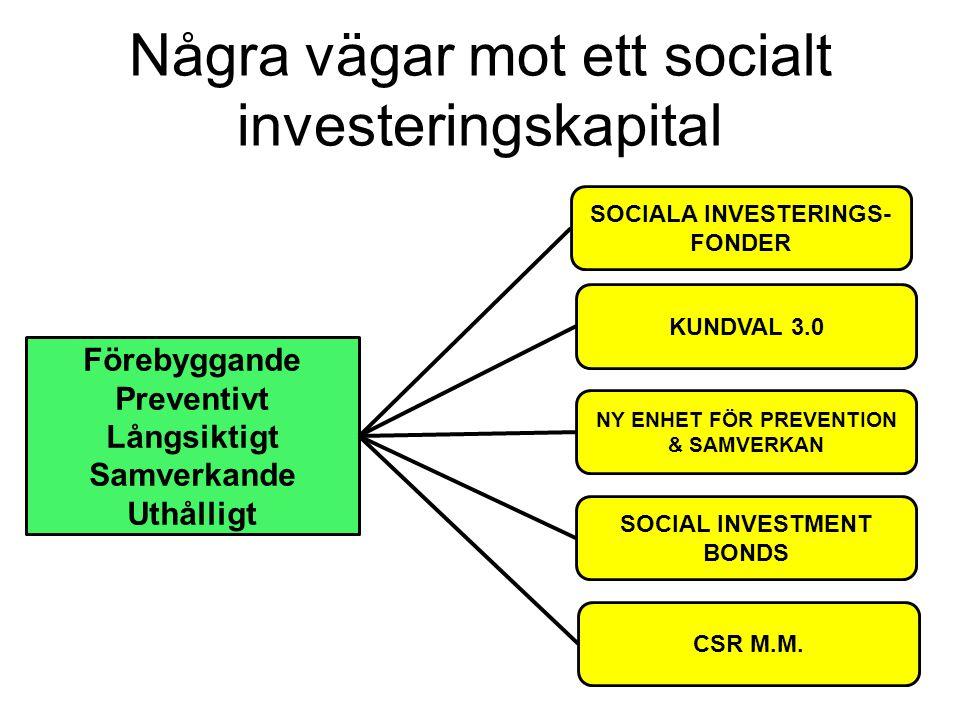 Några vägar mot ett socialt investeringskapital Förebyggande Preventivt Långsiktigt Samverkande Uthålligt SOCIALA INVESTERINGS- FONDER KUNDVAL 3.0 NY