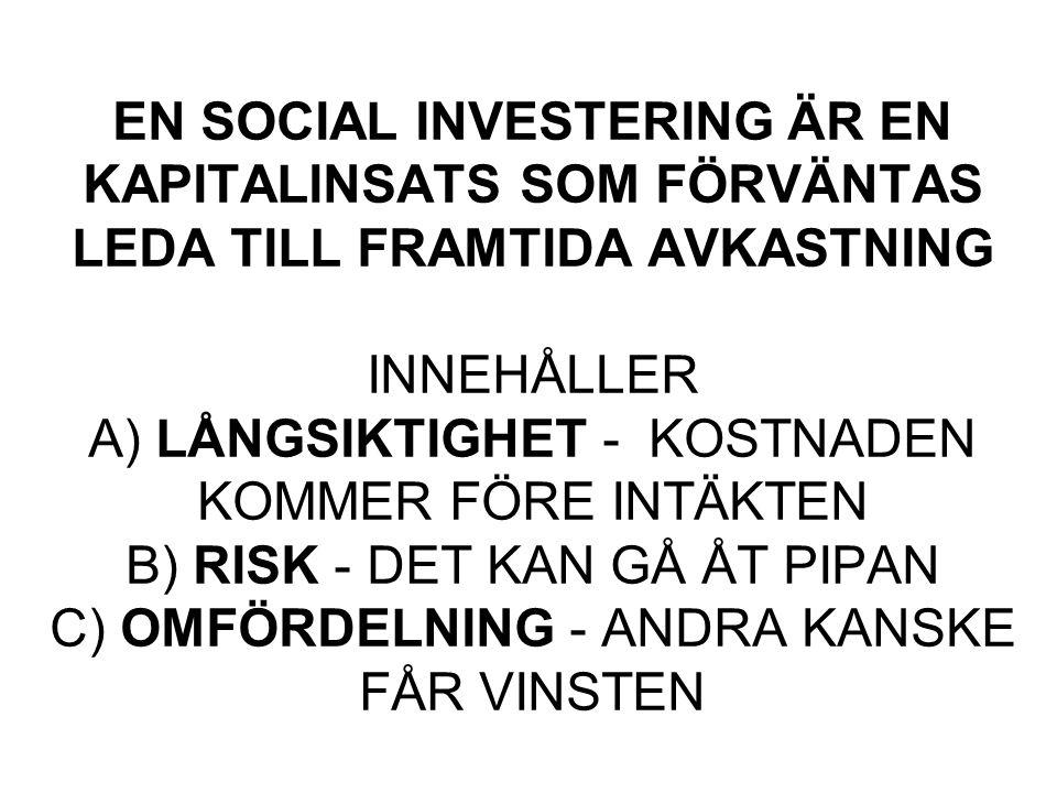 EN SOCIAL INVESTERING ÄR EN KAPITALINSATS SOM FÖRVÄNTAS LEDA TILL FRAMTIDA AVKASTNING INNEHÅLLER A) LÅNGSIKTIGHET - KOSTNADEN KOMMER FÖRE INTÄKTEN B)
