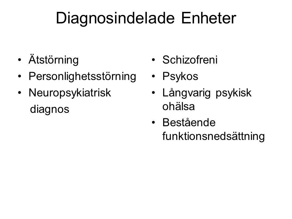 Diagnosindelade Enheter Ätstörning Personlighetsstörning Neuropsykiatrisk diagnos Schizofreni Psykos Långvarig psykisk ohälsa Bestående funktionsnedsättning