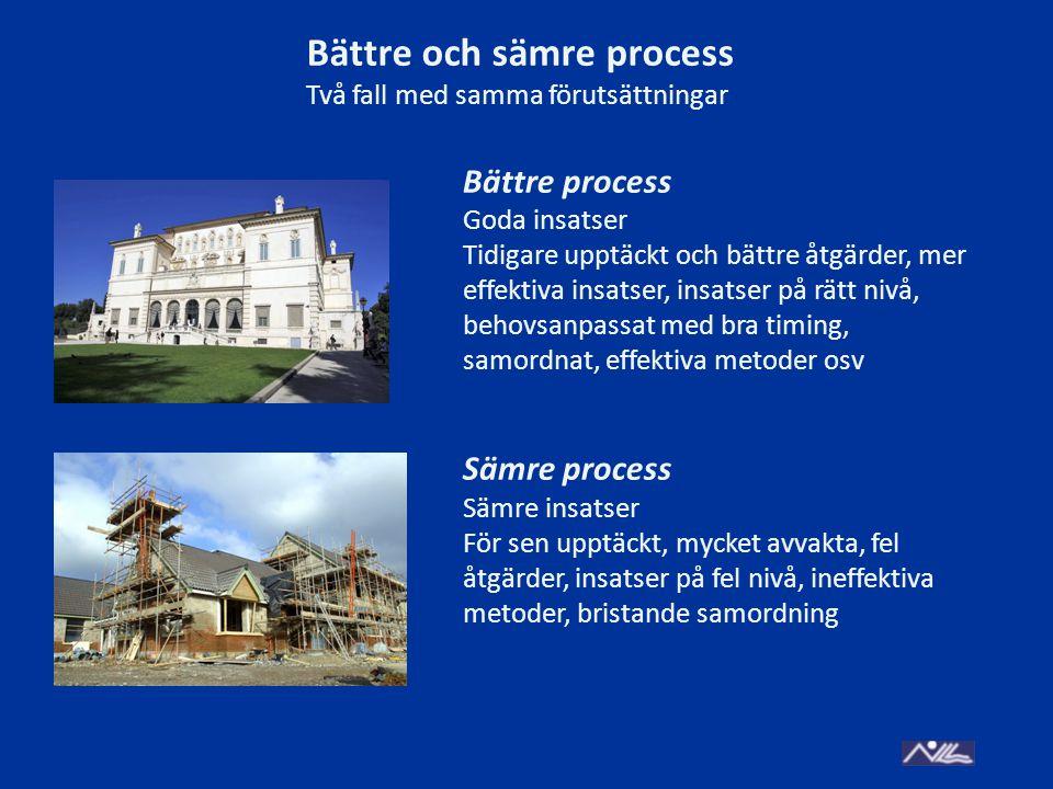 Bättre och sämre process Två fall med samma förutsättningar Bättre process Goda insatser Tidigare upptäckt och bättre åtgärder, mer effektiva insatser