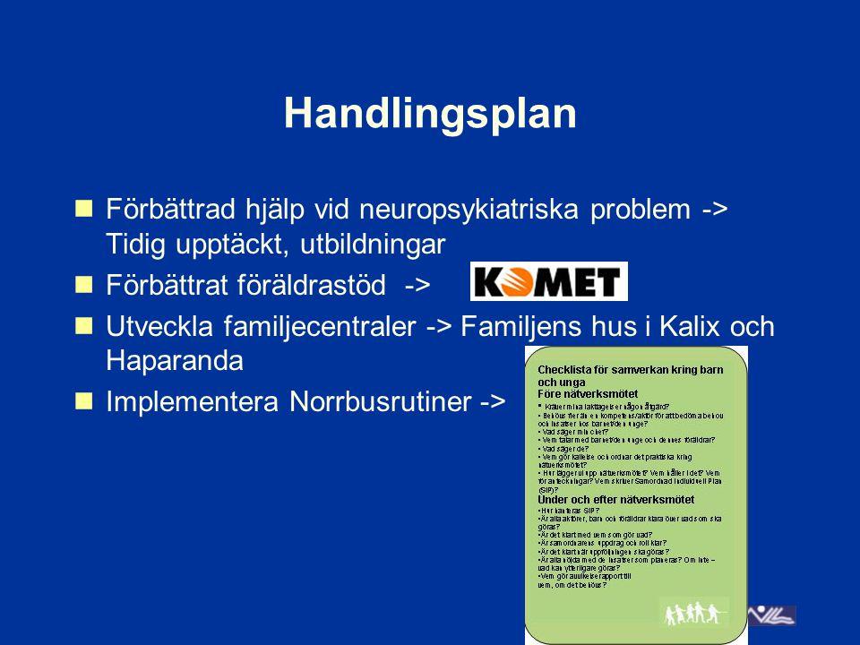 Handlingsplan Förbättrad hjälp vid neuropsykiatriska problem -> Tidig upptäckt, utbildningar Förbättrat föräldrastöd -> Utveckla familjecentraler -> Familjens hus i Kalix och Haparanda Implementera Norrbusrutiner ->