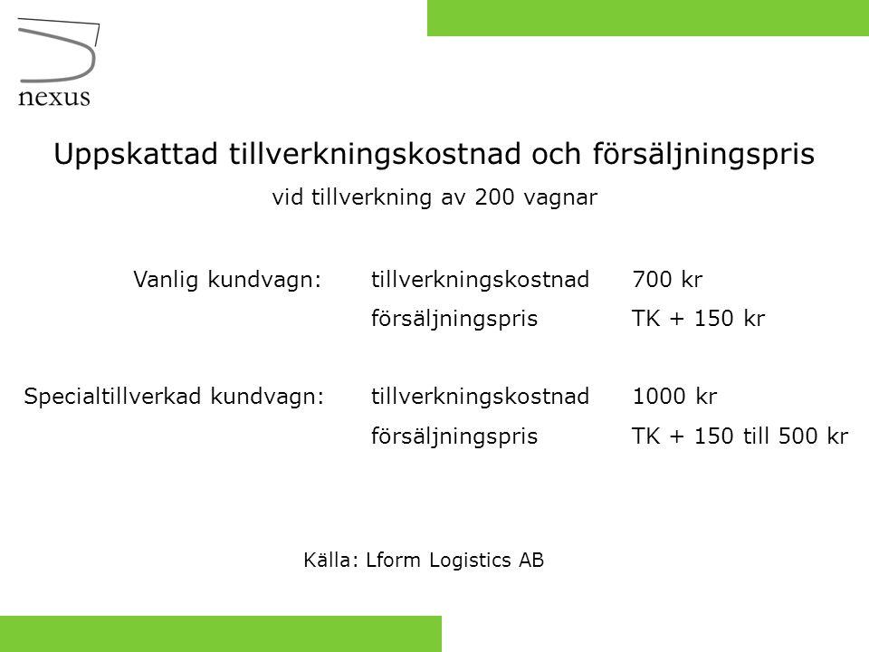 Uppskattad tillverkningskostnad och försäljningspris vid tillverkning av 200 vagnar Vanlig kundvagn:tillverkningskostnad700 kr försäljningsprisTK + 150 kr Specialtillverkad kundvagn:tillverkningskostnad1000 kr försäljningsprisTK + 150 till 500 kr Källa: Lform Logistics AB