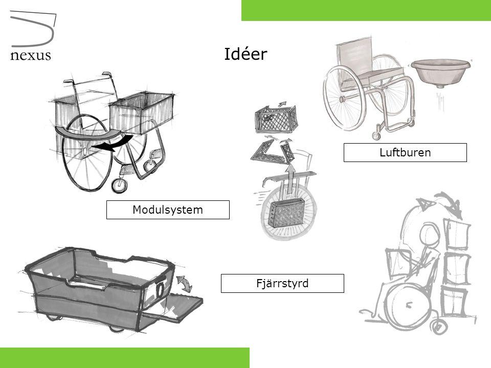 Handtagets utformning Ingen användning av körhandtag Enkelt handtag runt om hela vagnen Handtag