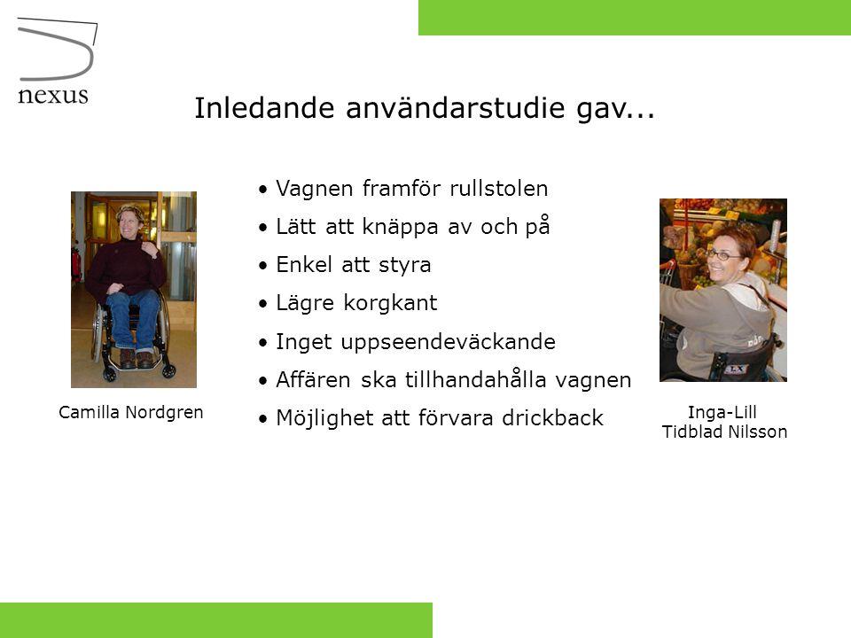 Varukorg Hjul Underrede Fästen Handtag Uppdelning i delproblem