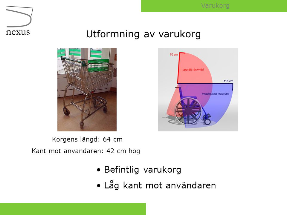 Utformning av varukorg Befintlig varukorg Låg kant mot användaren Varukorg Korgens längd: 64 cm Kant mot användaren: 42 cm hög