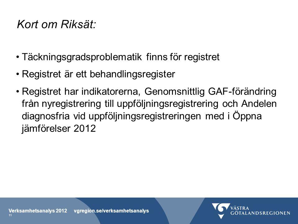 Kort om Riksät: Täckningsgradsproblematik finns för registret Registret är ett behandlingsregister Registret har indikatorerna, Genomsnittlig GAF-förä