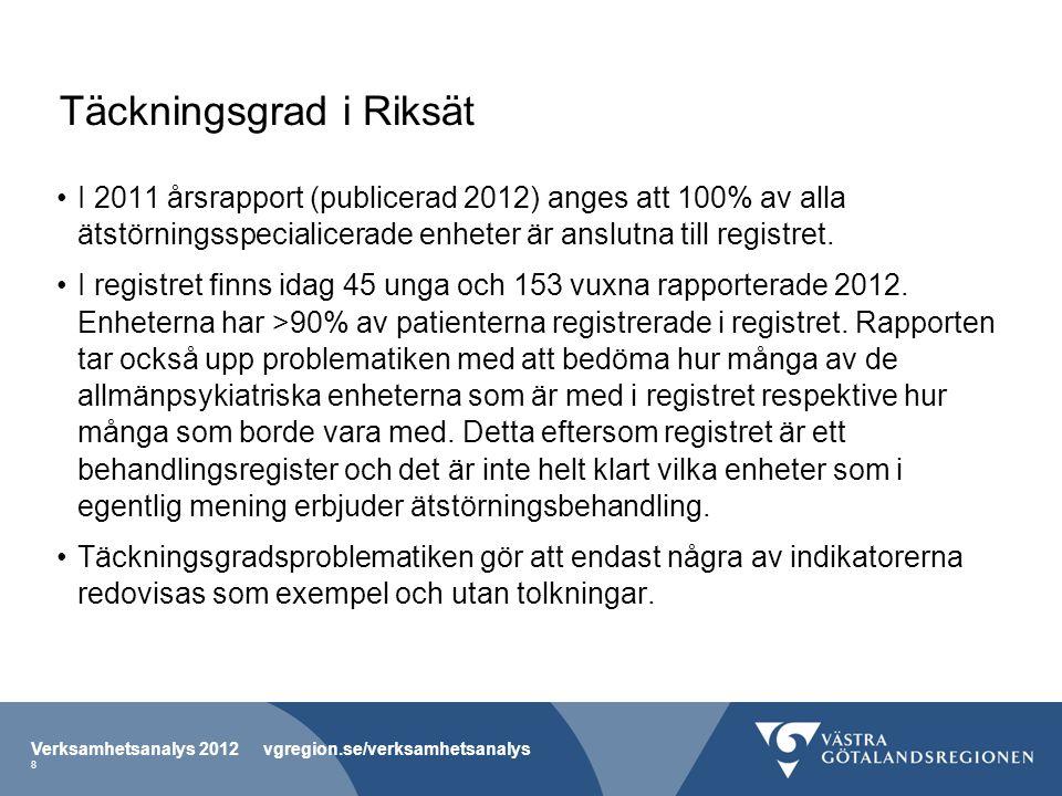 Täckningsgrad i Riksät I 2011 årsrapport (publicerad 2012) anges att 100% av alla ätstörningsspecialicerade enheter är anslutna till registret. I regi
