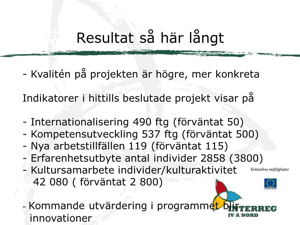 Resultat så här långt Gränslösa möjligheter - Kvalitén på projekten är högre, mer konkreta Indikatorer i hittills beslutade projekt visar på - Internationalisering 490 ftg (förväntat 50) - Kompetensutveckling 537 ftg (förväntat 500) - Nya arbetstillfällen 119 (förväntat 115) - Erfarenhetsutbyte antal individer 2858 (3800) - Kultursamarbete individer/kulturaktivitet 42 080 ( förväntat 2 800) - Kommande utvärdering i programmet blir innovationer