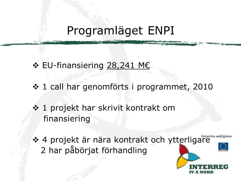 Programläget ENPI Gränslösa möjligheter  EU-finansiering 28,241 M€  1 call har genomförts i programmet, 2010  1 projekt har skrivit kontrakt om finansiering  4 projekt är nära kontrakt och ytterligare 2 har påbörjat förhandling