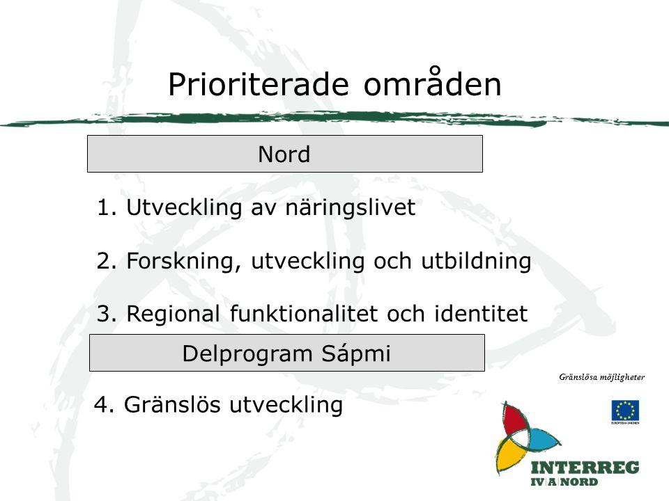 Vad krävs för att delta i Interreg.Gränslösa möjligheter 1.