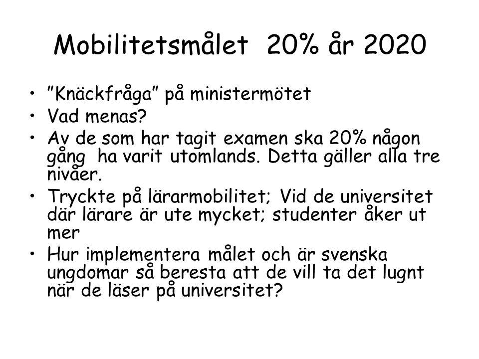 """Mobilitetsmålet 20% år 2020 """"Knäckfråga"""" på ministermötet Vad menas? Av de som har tagit examen ska 20% någon gång ha varit utomlands. Detta gäller al"""