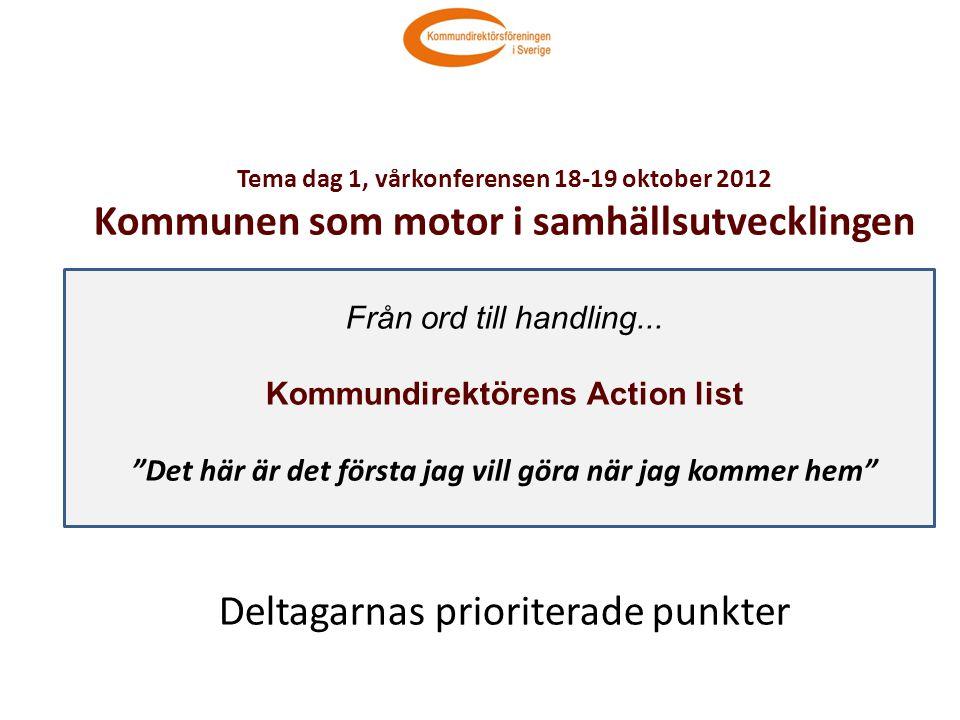 Tema dag 1, vårkonferensen 18-19 oktober 2012 Kommunen som motor i samhällsutvecklingen Från ord till handling...