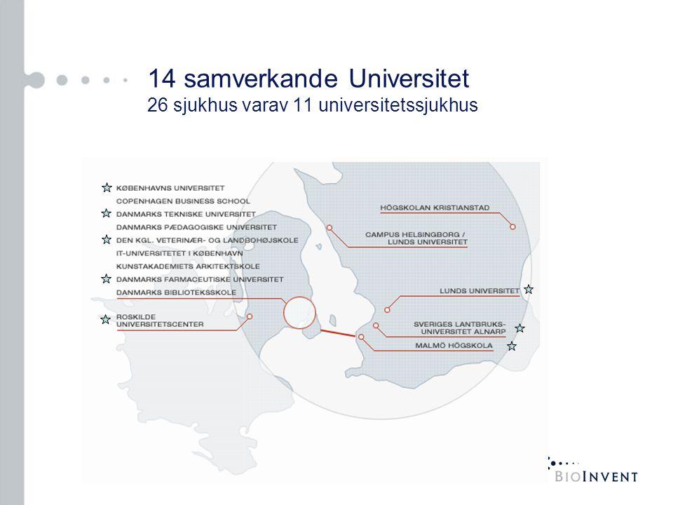14 samverkande Universitet 26 sjukhus varav 11 universitetssjukhus