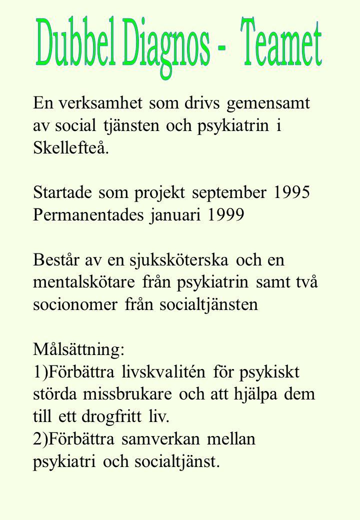 En verksamhet som drivs gemensamt av social tjänsten och psykiatrin i Skellefteå. Startade som projekt september 1995 Permanentades januari 1999 Bestå