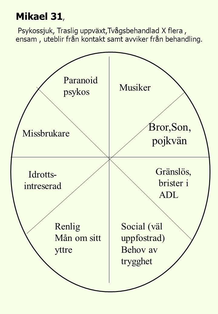 Paranoid psykos Musiker Bror,Son, pojkvän Gränslös, brister i ADL Social (väl uppfostrad) Behov av trygghet Renlig Mån om sitt yttre Idrotts- intreser