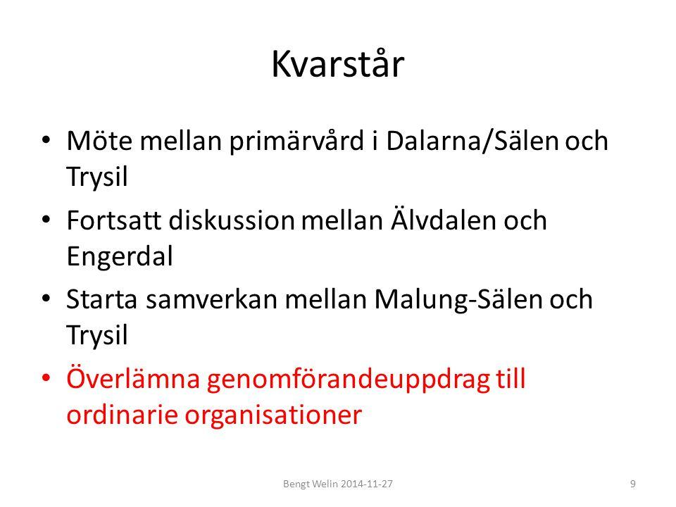 Kvarstår Möte mellan primärvård i Dalarna/Sälen och Trysil Fortsatt diskussion mellan Älvdalen och Engerdal Starta samverkan mellan Malung-Sälen och Trysil Överlämna genomförandeuppdrag till ordinarie organisationer Bengt Welin 2014-11-279