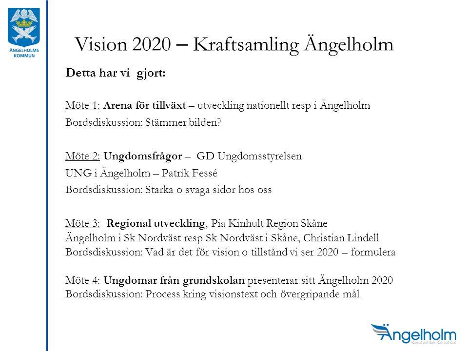 Vision 2020 – Kraftsamling Ängelholm Detta har vi gjort: Möte 1: Arena för tillväxt – utveckling nationellt resp i Ängelholm Bordsdiskussion: Stämmer bilden.