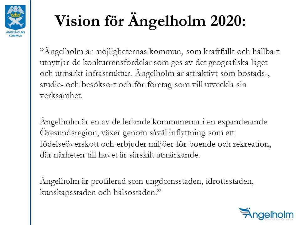 Vision för Ängelholm 2020: Ängelholm är möjligheternas kommun, som kraftfullt och hållbart utnyttjar de konkurrensfördelar som ges av det geografiska läget och utmärkt infrastruktur.