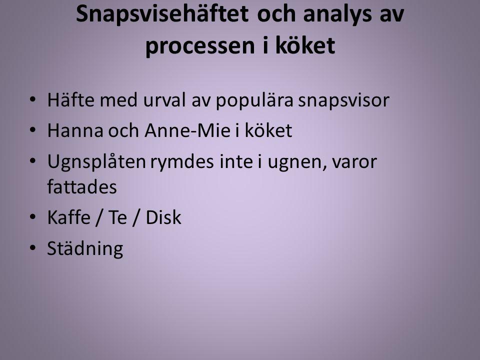 Snapsvisehäftet och analys av processen i köket Häfte med urval av populära snapsvisor Hanna och Anne-Mie i köket Ugnsplåten rymdes inte i ugnen, varor fattades Kaffe / Te / Disk Städning