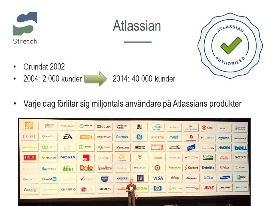 Atlassian Grundat 2002 2004: 2 000 kunder 2014: 40 000 kunder Varje dag förlitar sig miljontals användare på Atlassians produkter