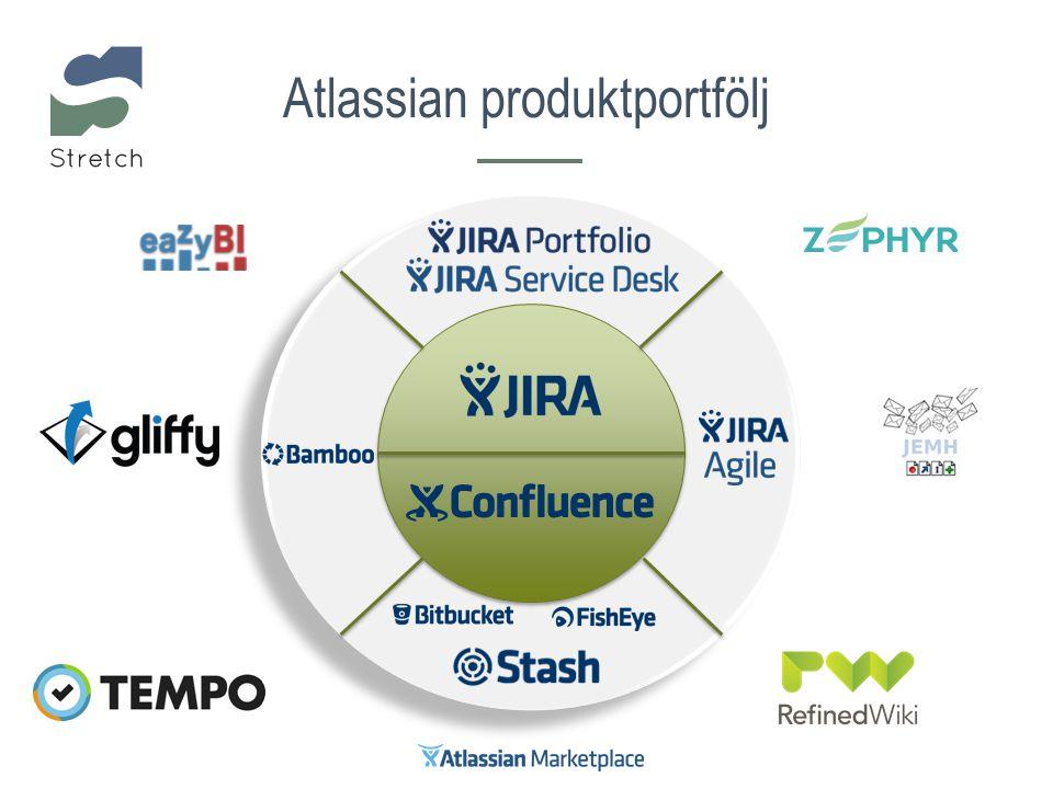 Atlassian produktportfölj