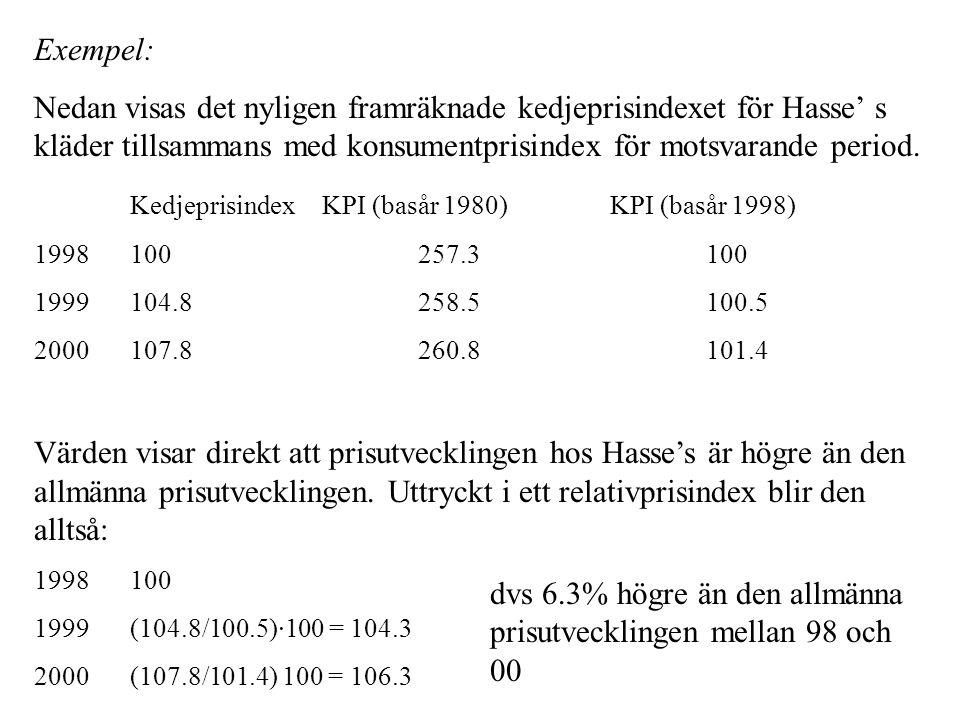 Exempel: Nedan visas det nyligen framräknade kedjeprisindexet för Hasse' s kläder tillsammans med konsumentprisindex för motsvarande period. Kedjepris