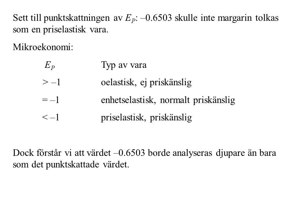 Sett till punktskattningen av E P : –0.6503 skulle inte margarin tolkas som en priselastisk vara. Mikroekonomi: E P Typ av vara > –1oelastisk, ej pris