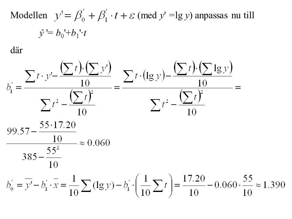 Modellen (med y' =lg y) anpassas nu till ŷ '= b 0 '+b 1 '·t där