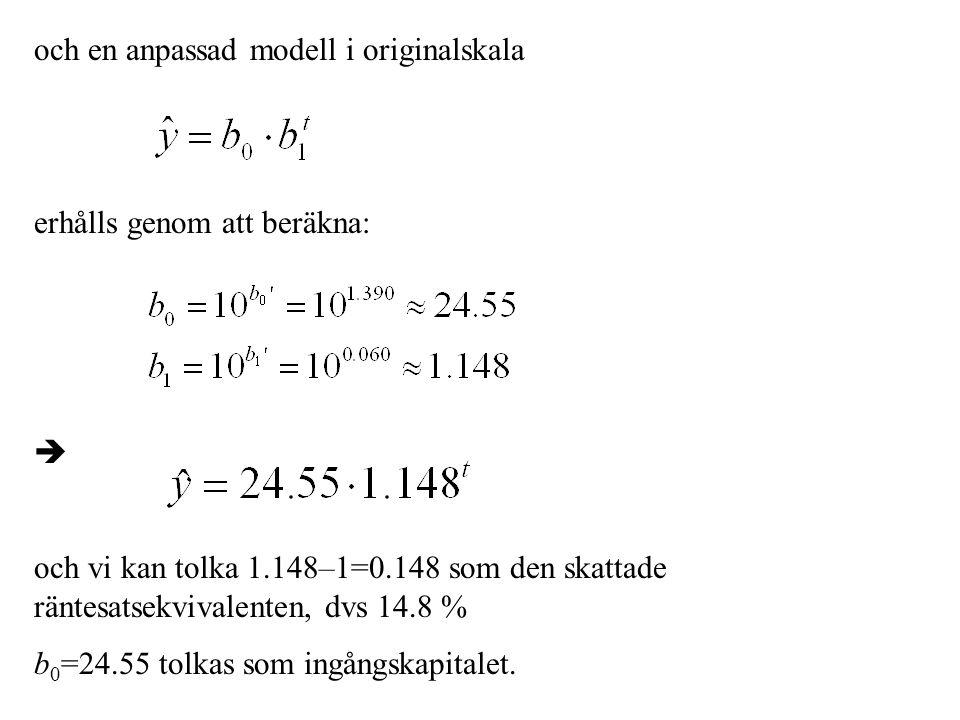 och en anpassad modell i originalskala erhålls genom att beräkna:  och vi kan tolka 1.148–1=0.148 som den skattade räntesatsekvivalenten, dvs 14.8 %