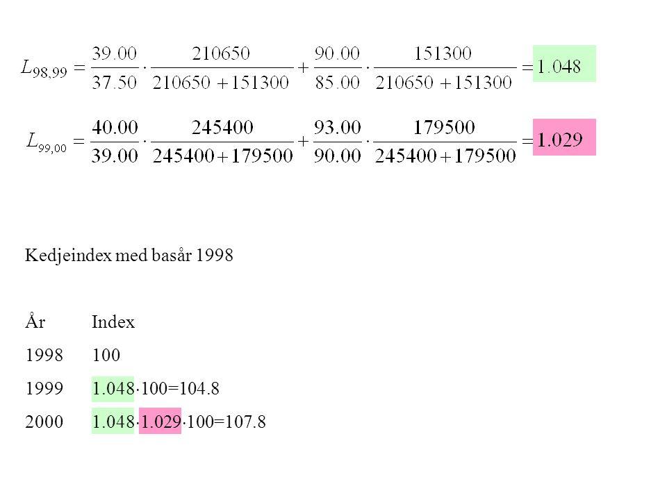 Relativprisindex Antag att vi har ett framräknat prisindex för någon vara, tjänst eller grupp av varor och tjänster.