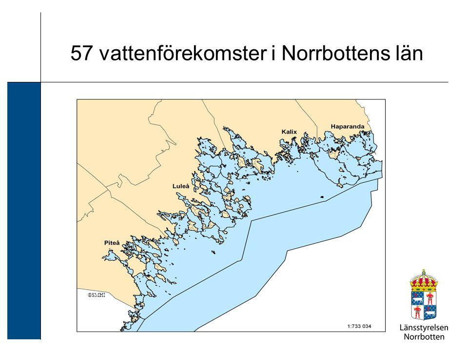 Bakgrund: HOME vatten modellen Kostsamt med marin övervakning.