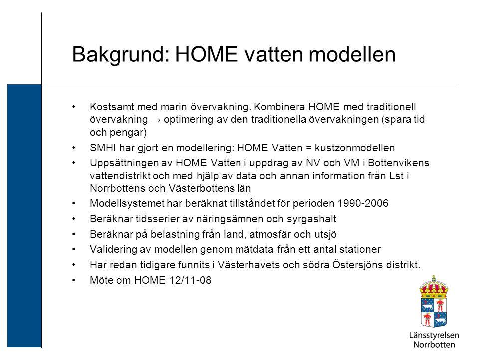 Bakgrund: HOME vatten modellen Kostsamt med marin övervakning. Kombinera HOME med traditionell övervakning → optimering av den traditionella övervakni