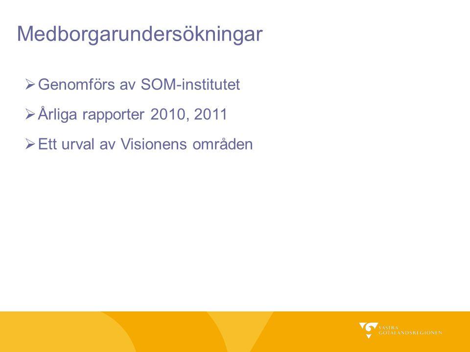 Medborgarundersökningar  Genomförs av SOM-institutet  Årliga rapporter 2010, 2011  Ett urval av Visionens områden