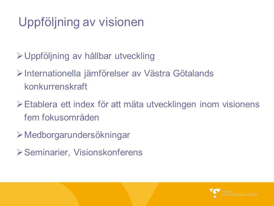 Uppföljning av visionen  Uppföljning av hållbar utveckling  Internationella jämförelser av Västra Götalands konkurrenskraft  Etablera ett index för