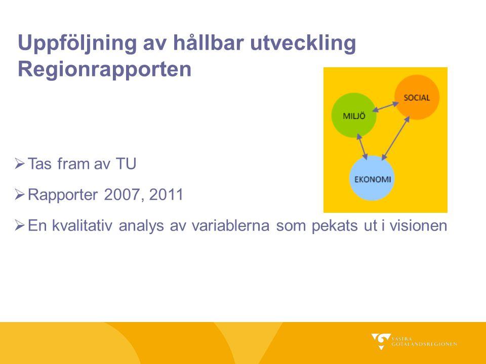 Uppföljning av hållbar utveckling Regionrapporten  Tas fram av TU  Rapporter 2007, 2011  En kvalitativ analys av variablerna som pekats ut i vision