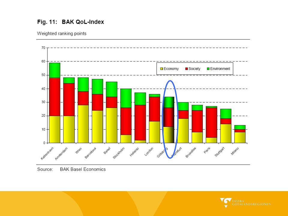 Indexet  Genomförs av CRA  Första rapporten 2011  En kvantitativ beskrivning av visionens fem fokusområden och generella perspektiven