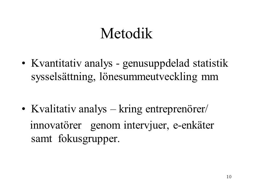 10 Metodik Kvantitativ analys - genusuppdelad statistik sysselsättning, lönesummeutveckling mm Kvalitativ analys – kring entreprenörer/ innovatörer genom intervjuer, e-enkäter samt fokusgrupper.