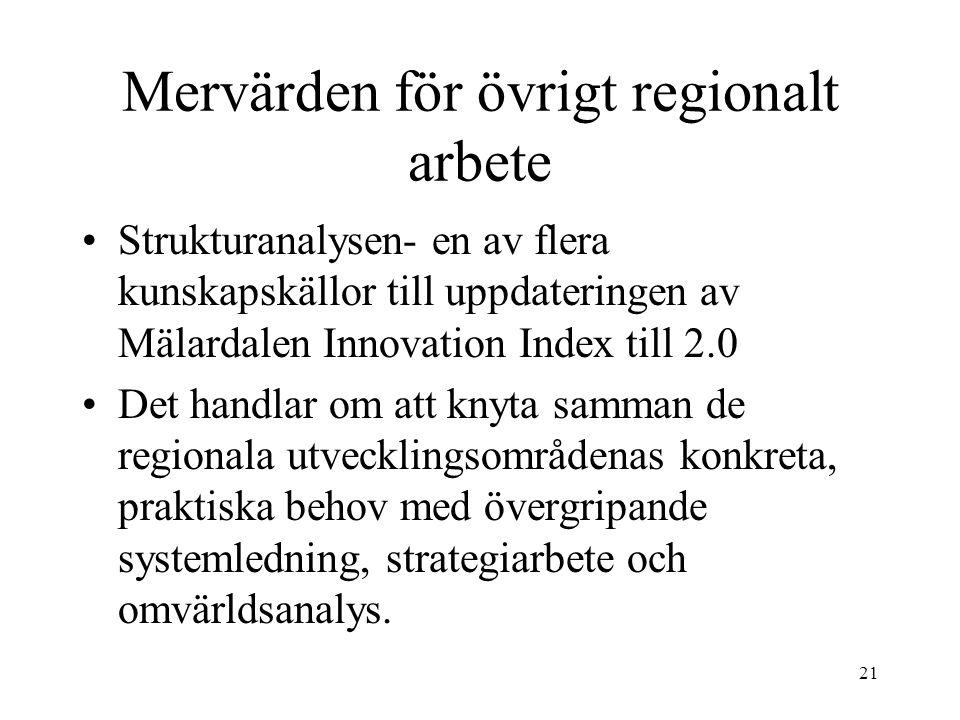 21 Mervärden för övrigt regionalt arbete Strukturanalysen- en av flera kunskapskällor till uppdateringen av Mälardalen Innovation Index till 2.0 Det handlar om att knyta samman de regionala utvecklingsområdenas konkreta, praktiska behov med övergripande systemledning, strategiarbete och omvärldsanalys.