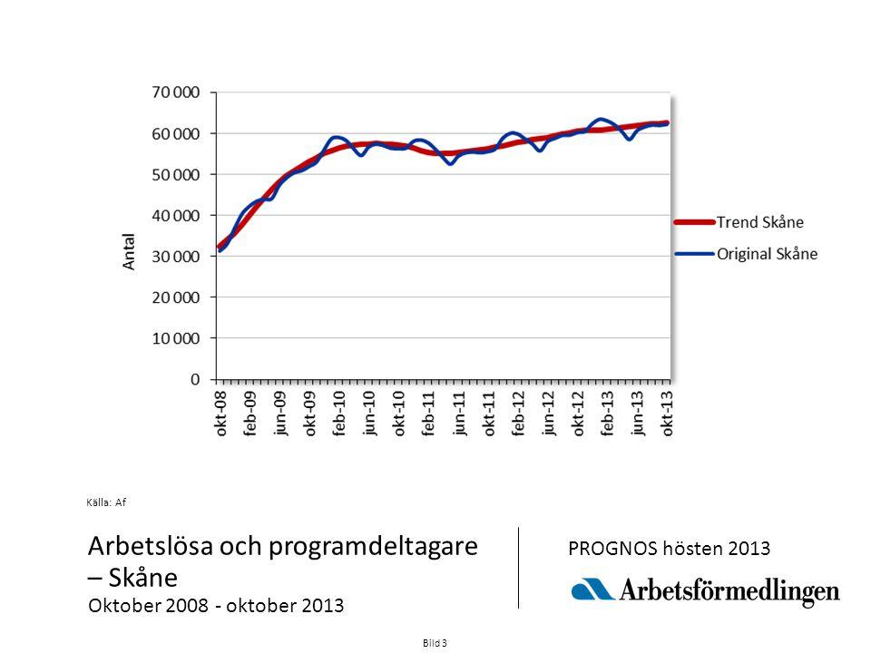 Bild 3 Källa: Af Arbetslösa och programdeltagare – Skåne Oktober 2008 - oktober 2013 PROGNOS hösten 2013