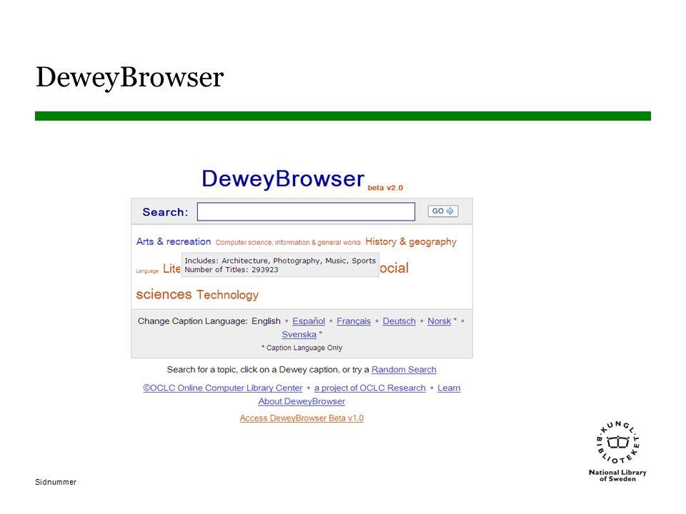 Sidnummer DeweyBrowser