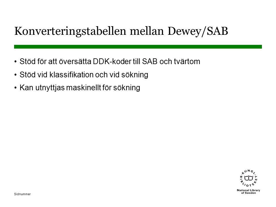 Sidnummer Konverteringstabellen mellan Dewey/SAB Stöd för att översätta DDK-koder till SAB och tvärtom Stöd vid klassifikation och vid sökning Kan utnyttjas maskinellt för sökning
