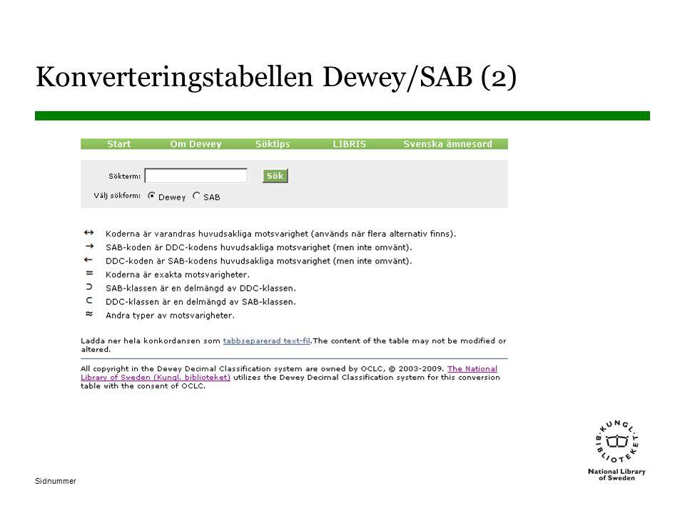 Sidnummer Konverteringstabellen Dewey/SAB (2)