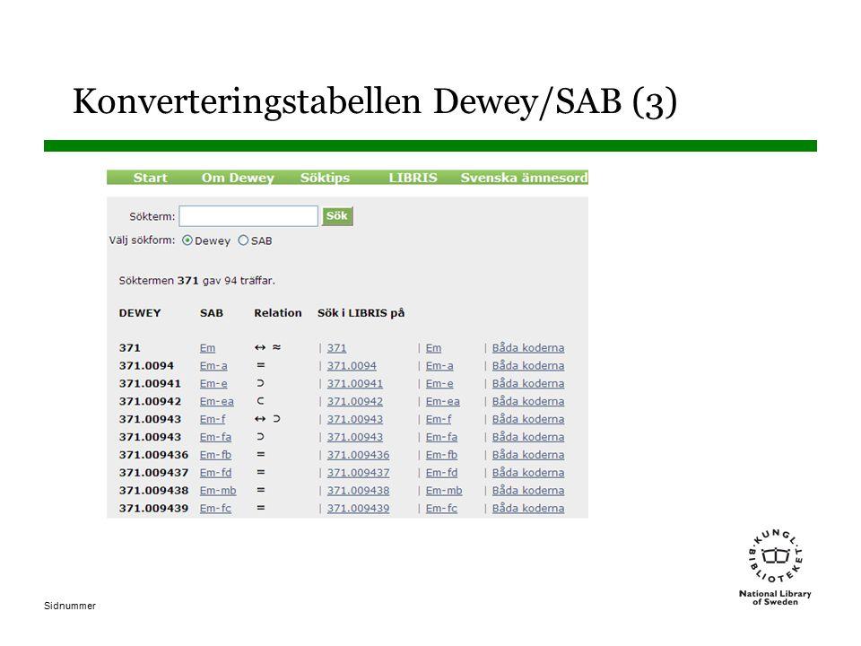 Sidnummer Konverteringstabellen Dewey/SAB (3)