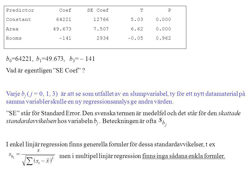 Predictor Coef SE Coef T P Constant 64221 12766 5.03 0.000 Area 49.673 7.507 6.62 0.000 Rooms -141 2934 -0.05 0.962 b 0 =64221, b 1 =49.673, b 3 =  141 Vad är egentligen SE Coef .