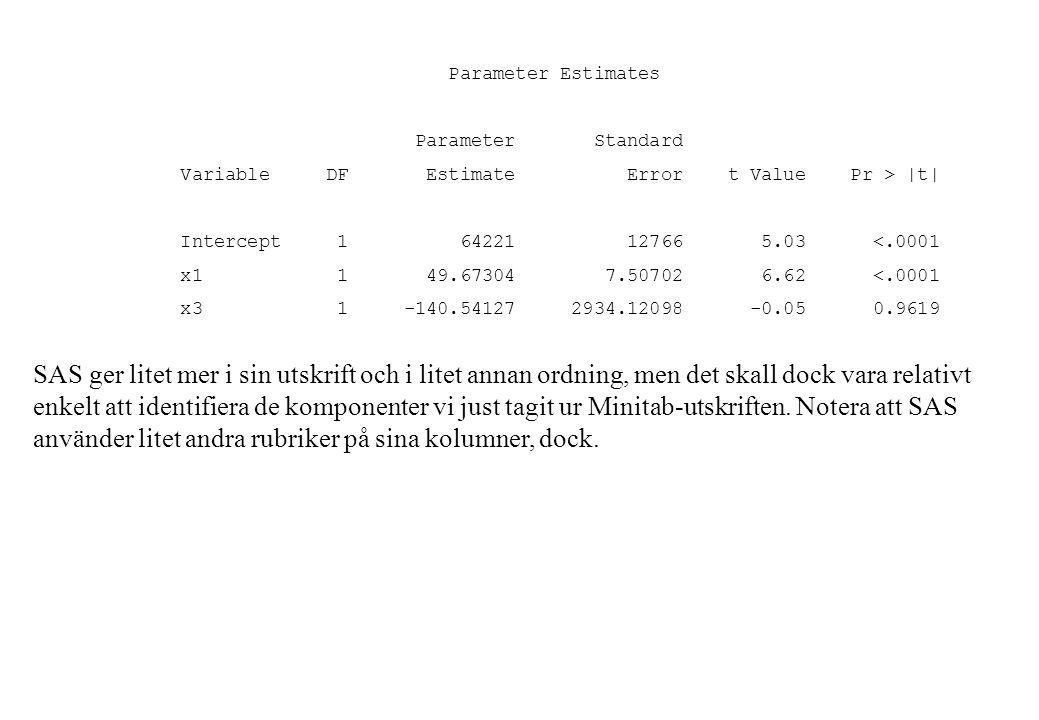 Parameter Estimates Parameter Standard Variable DF Estimate Error t Value Pr > |t| Intercept 1 64221 12766 5.03 <.0001 x1 1 49.67304 7.50702 6.62 <.0001 x3 1 -140.54127 2934.12098 -0.05 0.9619 SAS ger litet mer i sin utskrift och i litet annan ordning, men det skall dock vara relativt enkelt att identifiera de komponenter vi just tagit ur Minitab-utskriften.