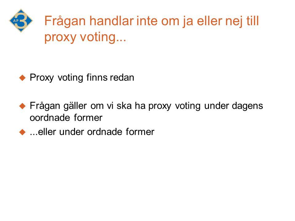 Frågan handlar inte om ja eller nej till proxy voting...