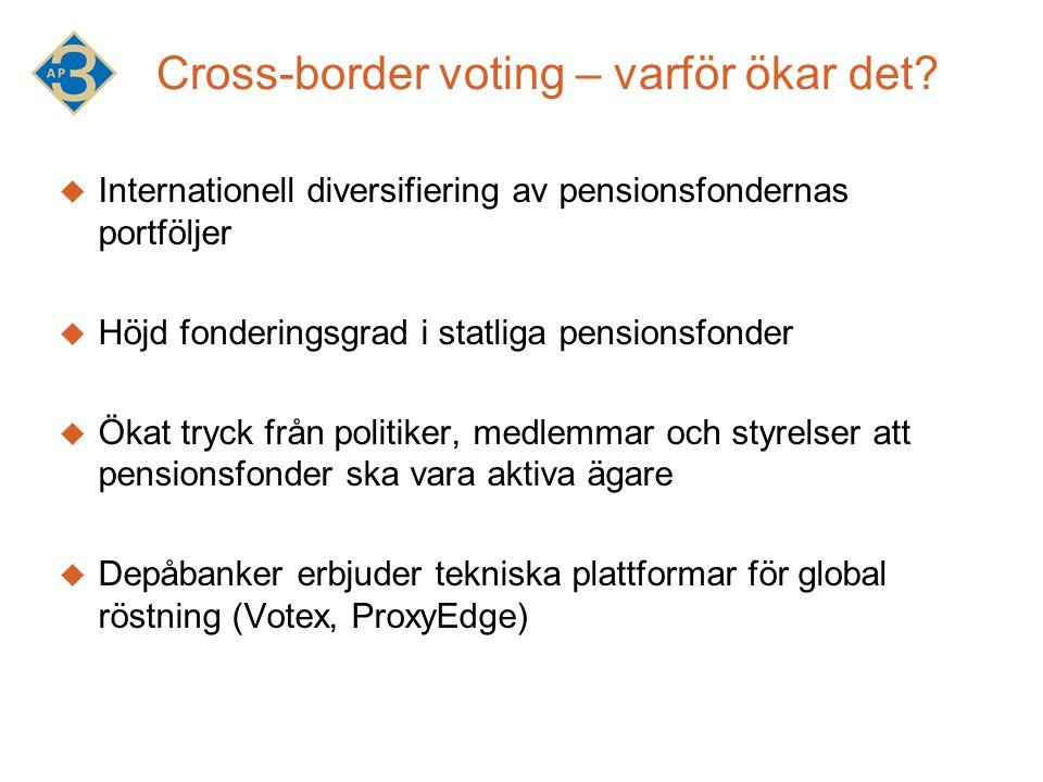 Cross-border voting – varför ökar det.